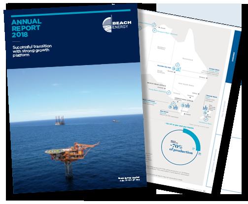 2018 Annual Report Graphic
