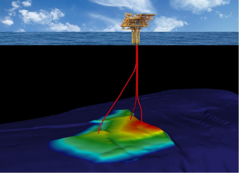 Visualisation of Kupe offshore well